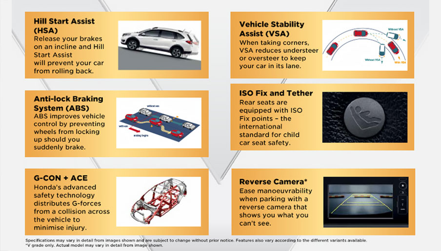 Honda BRV_safety-2
